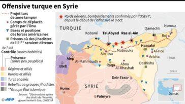 Offensive turque en syrie kurde